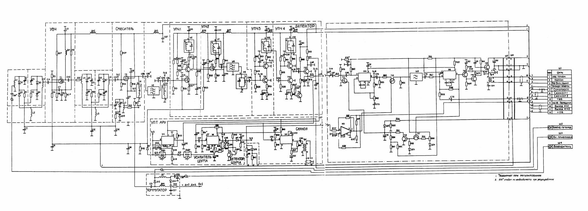 Рация yaesu ft 2800m инструкция схема